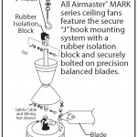 Airmaster J-Hook Mounting
