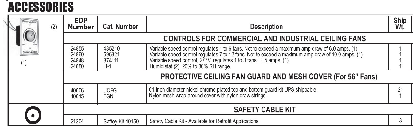 Arimaster Ceiling Fans Accessories